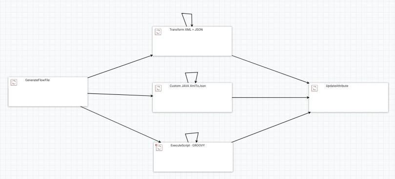 XML data processing with Apache NiFi – Pierre Villard