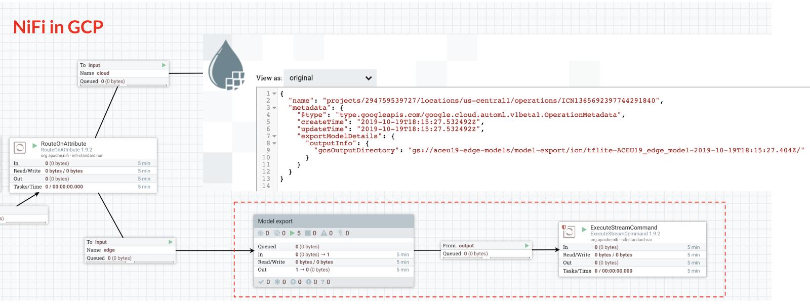 API calls to export the custom edge model into Google Cloud Storage